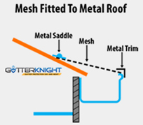 gutter guard for metal roof